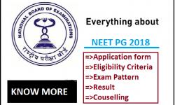 NEET PG 2018 Notification, Eligibility, Syllabus, Exam Pattern, Latest News
