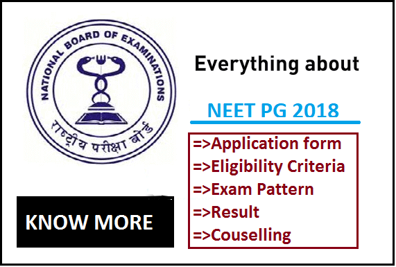 NEET PG 2018 Notification, Eligibility, Syllabus, Exam Pattern, Latest News